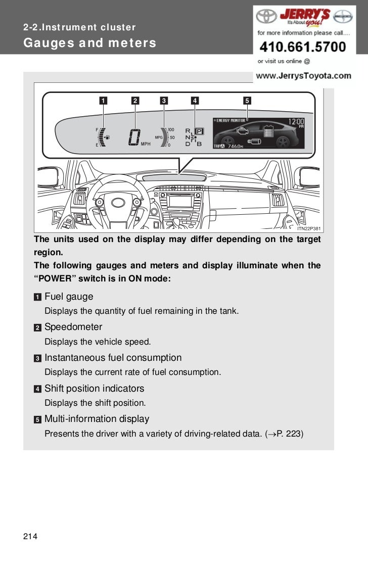 2012 Toyota Prius Gauges 2010 Wiring Diagram Abs Instrument Clustergauges And Meters The Units Used On Display May Differ