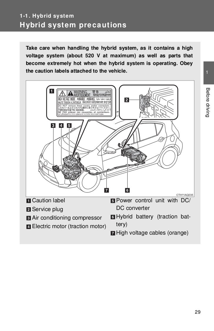 Toyota Prius Battery Diagram Explained Wiring Diagrams Parts C Enthusiast U2022 2010