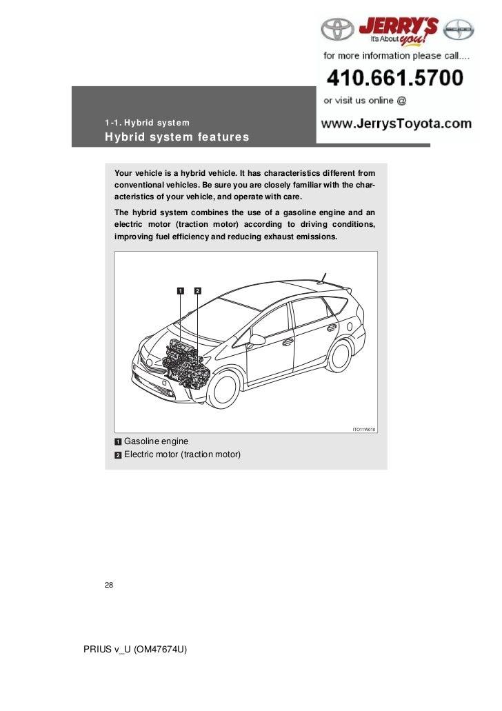 2012 Toyota Prius V Hybrid System