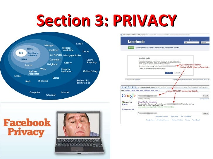 Section 3: PRIVACY
