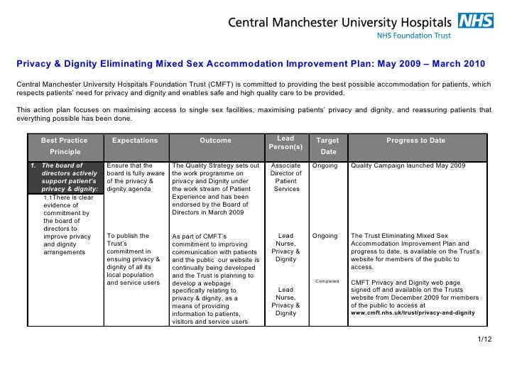 Privacy & Dignity Eliminating Mixed Sex Accommodation Improvement Plan: May 2009 – March 2010  Central Manchester Universi...