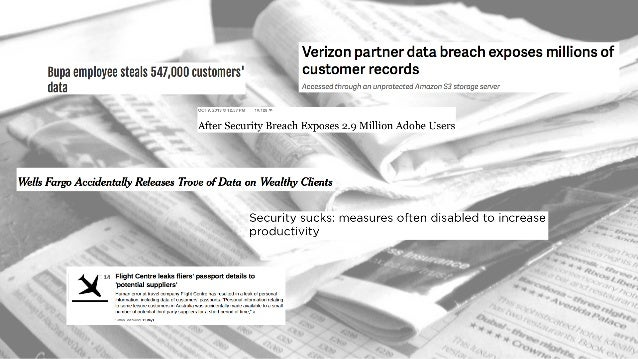 LATEST BREACHES THAT IMPACTED PEOPLE'S LIVES Equifax (2017) 143 Million accounts hacked financial exposure (credit), credi...