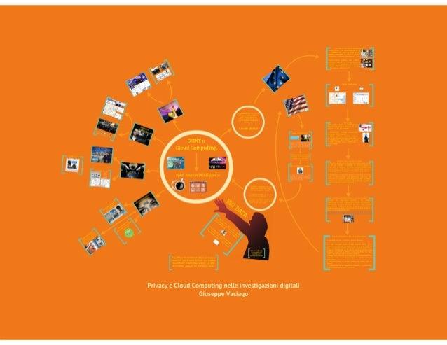 Giuseppe Vaciago, Privacy e cloud computing nelle investigazioni digitali