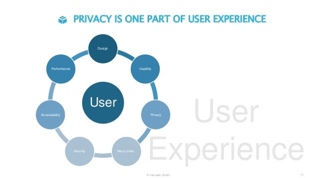 Privacy experience in Plone and other open source CMS Slide 3