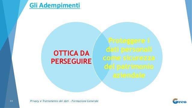 Privacy E Trattamento Dei Dati Personali
