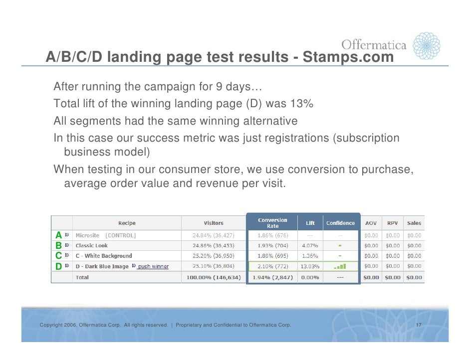 A/B/C/D landing page test results - Stamps.com      After running the campaign for 9 days…      Total lift of the winning ...