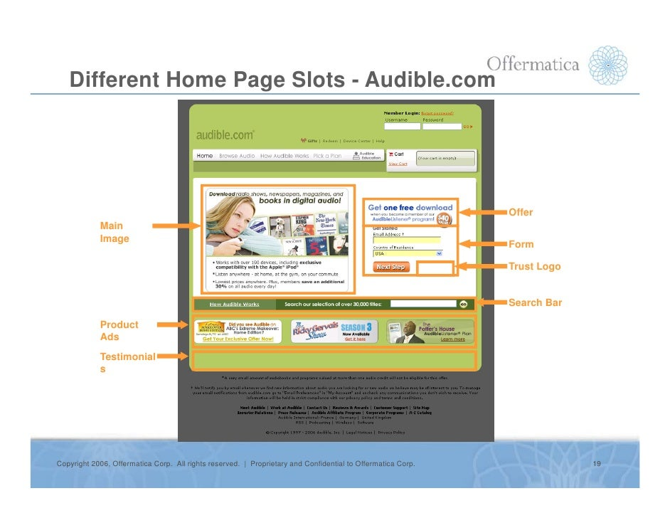 Different Home Page Slots - Audible.com                                                                                   ...