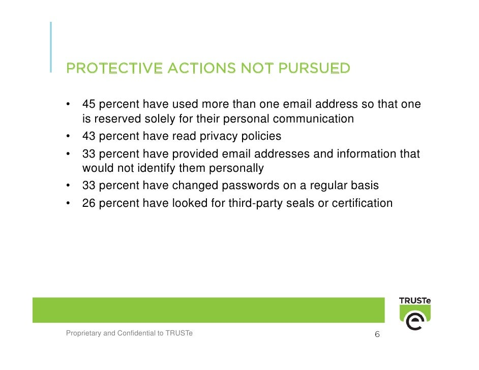 PROTECTIVE ACTIONS NOT PURSUED  • 45 percent have used more than one email address so that one   is reserved solely for th...