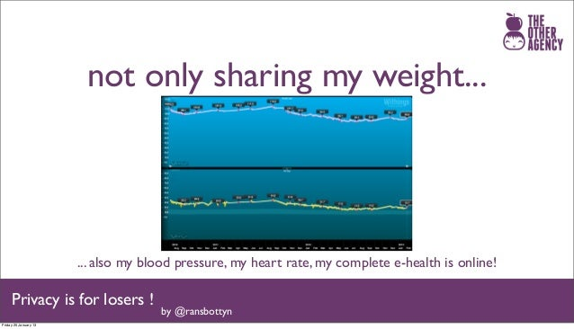 not only sharing my weight...                       ... also my blood pressure, my heart rate, my complete e-health is onl...