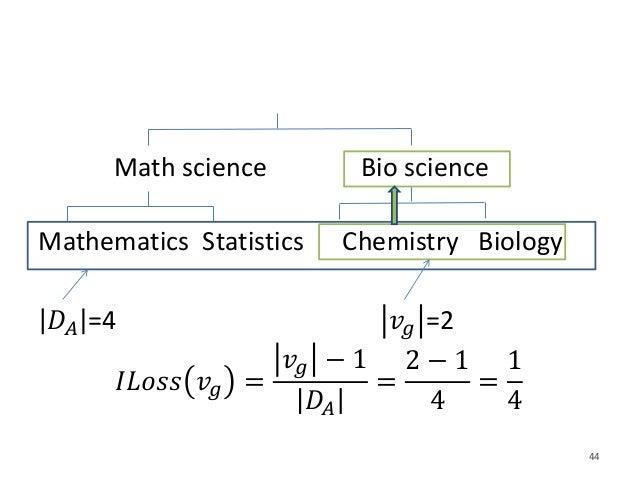 Math science Bio science Mathematics Statistics Chemistry Biology 𝐷𝐴 =4 𝑣𝑔 =2 𝐼𝐿𝑜𝑠𝑠 𝑣𝑔 = 𝑣𝑔 − 1 𝐷𝐴 = 2 − 1 4 = 1 4 44