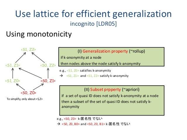 Use lattice for efficient generalization incognito [LDR05] Using monotonicity <S0, Z0> <S1, Z0> <S0, Z1> <S1, Z1> <S1, Z2>...