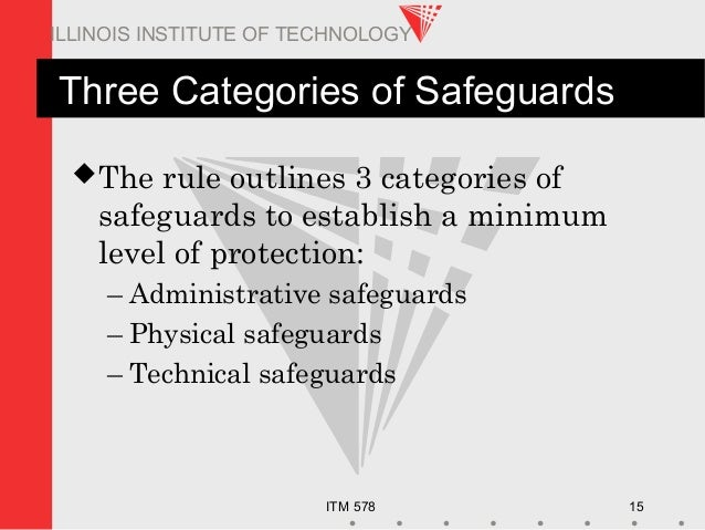 ITM 578 15 ILLINOIS INSTITUTE OF TECHNOLOGY Three Categories of Safeguards The rule outlines 3 categories of safeguards t...