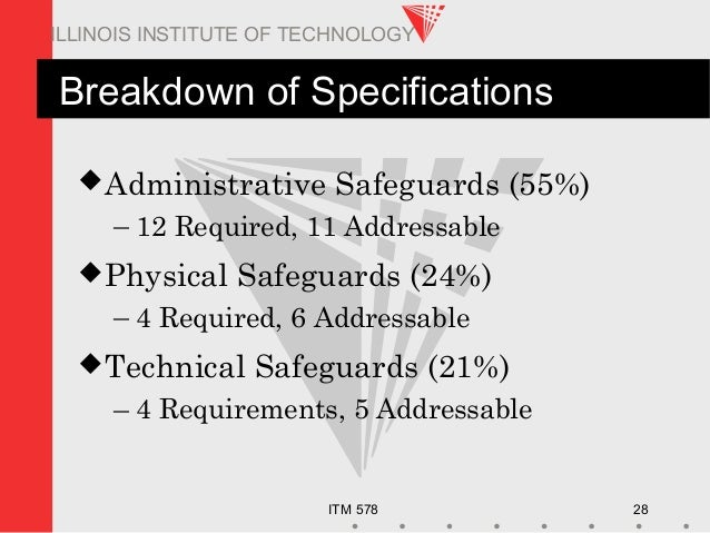 ITM 578 28 ILLINOIS INSTITUTE OF TECHNOLOGY Breakdown of Specifications Administrative Safeguards (55%) – 12 Required, 11...