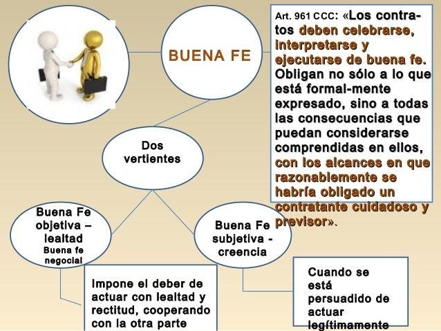 Dos vertientes Buena Fe objetiva – lealtad Buena fe negocial Buena Fe subjetiva - creencia BUENA FE Art. 961 CCC: ««Los co...