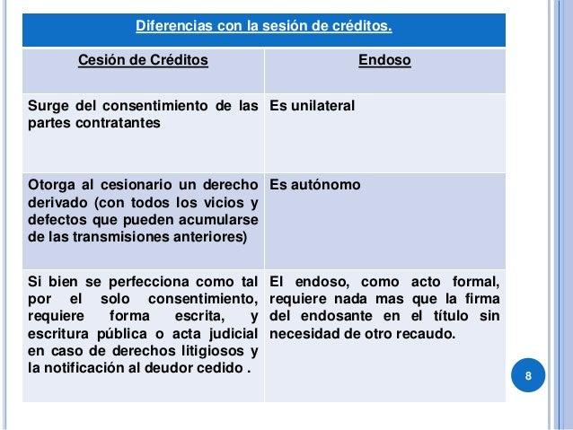 8 Diferencias con la sesión de créditos. Cesión de Créditos Endoso Surge del consentimiento de las partes contratantes Es ...
