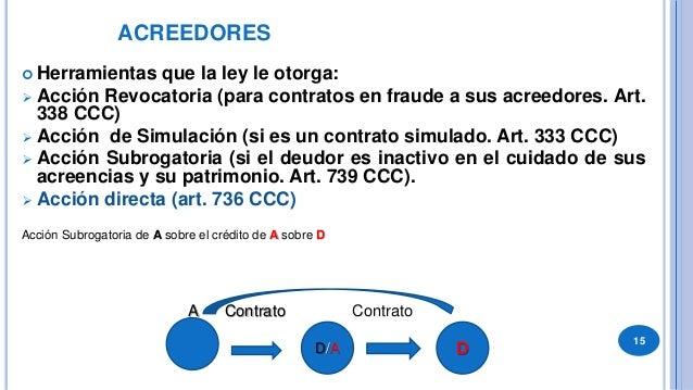 INCORPORACIÓN DE TERCEROS AL CONTRATO ARTICULO 1025.- Contratación a nombre de tercero. Quien contrata a nombre de un terc...