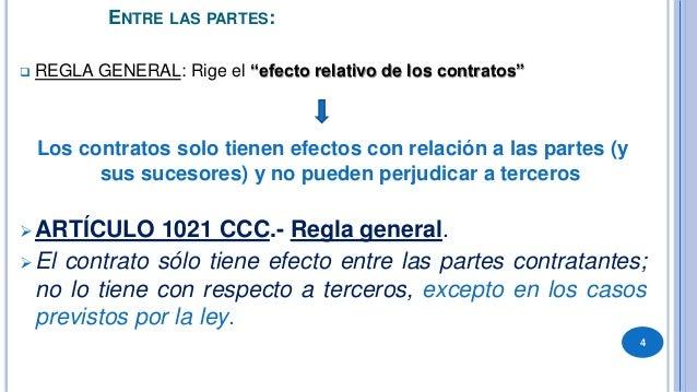PARTE DEL CONTRATO  ARTICULO 1023 CCC.- Se considera parte del contrato a quien: a) lo otorga a nombre propio, aunque lo ...