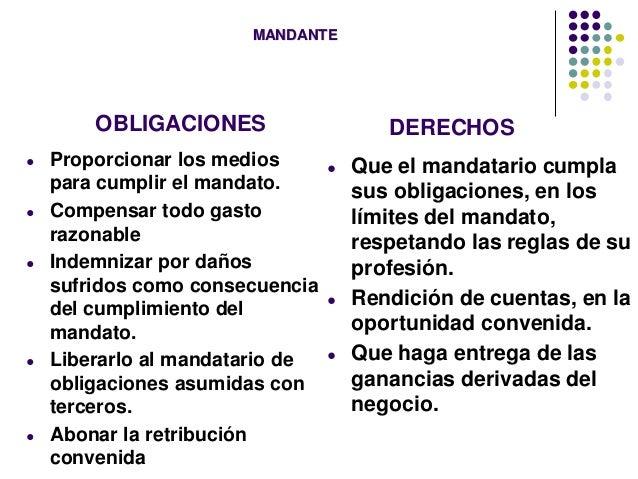 MANDANTE OBLIGACIONES DERECHOS ● Proporcionar los medios para cumplir el mandato. ● Compensar todo gasto razonable ● Indem...