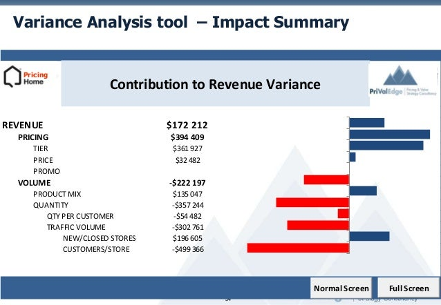 revenue and volume variance A comprehensive example of variance calculation visit this page to see how all materials, labor, and overhead variances are calculated.