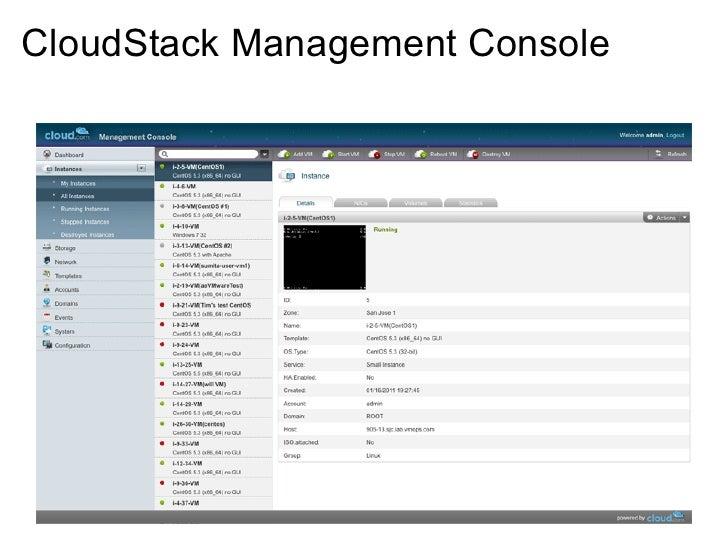 Openstack for Openstack consul