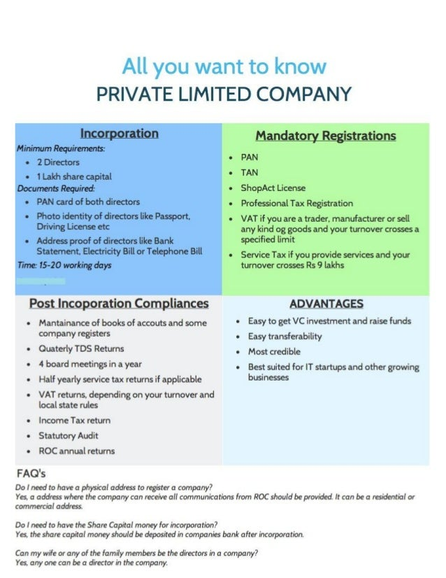 COMPLIANCES OF PRIVATE COMPANY AND EVERYTHING ABOUT IT  as 4.. ... .  -.  ,-  PRIVATE LIMITED COMP/3I! Y  Incorporation  M...
