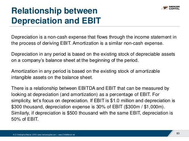 relationship between ebit and ebitda