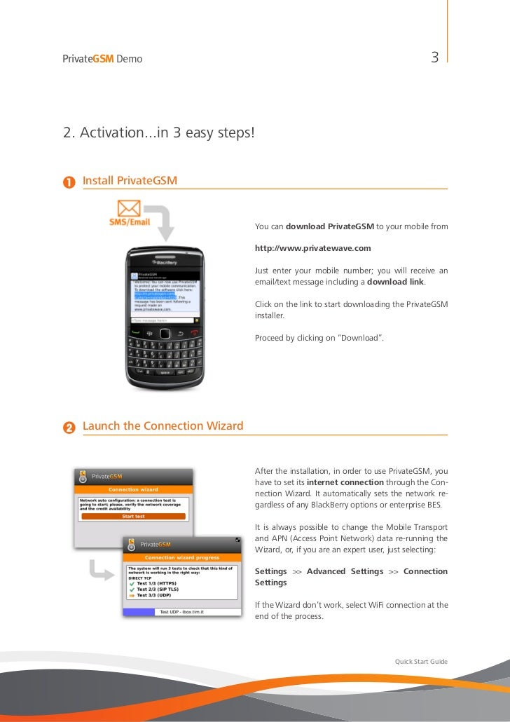 PrivateGSM Demo                                                                       32. Activation...in 3 easy steps!1  ...