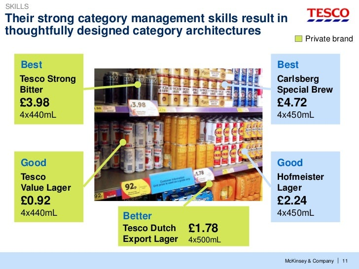 SKILLSTheir strong category management skills result inthoughtfully designed category architectures                       ...