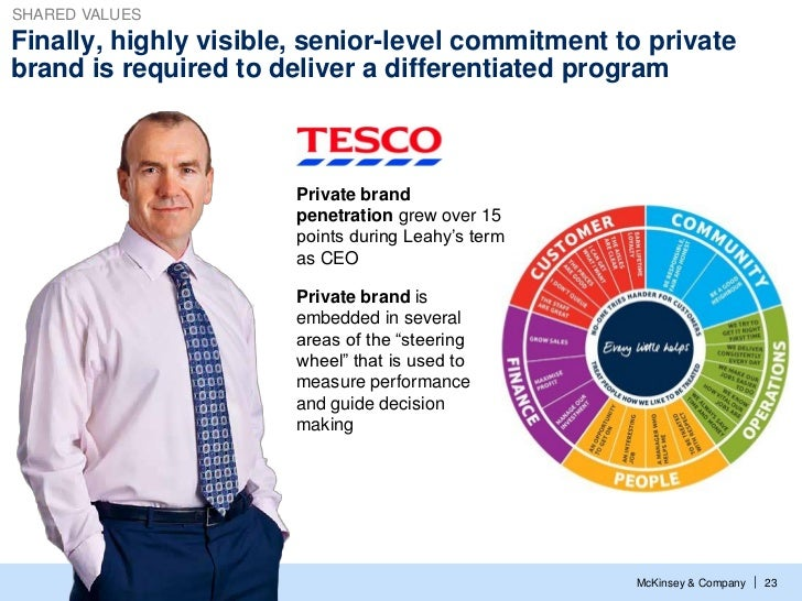 SHARED VALUESFinally, highly visible, senior-level commitment to privatebrand is required to deliver a differentiated prog...