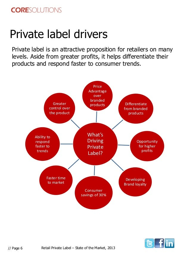 private labels The private label manufacturers association continues to show the strength in private label retail store food brands get the facts.
