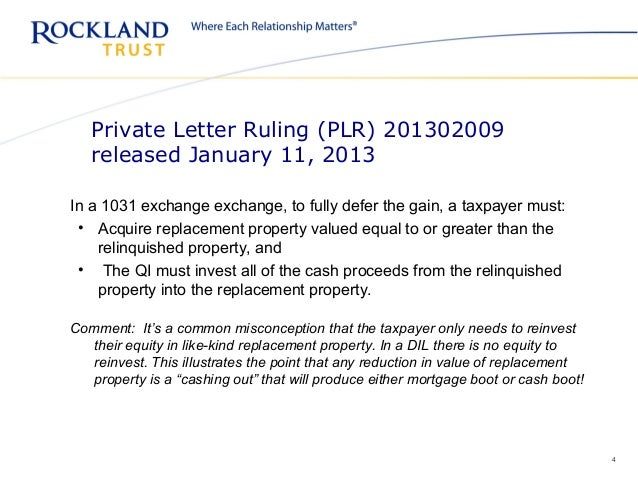 Private Letter Ruling PLR