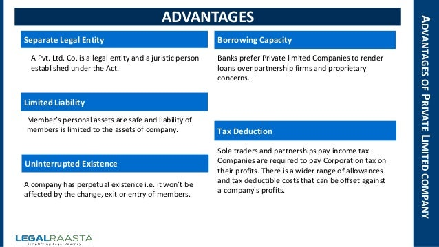 Employee stock options india private companies
