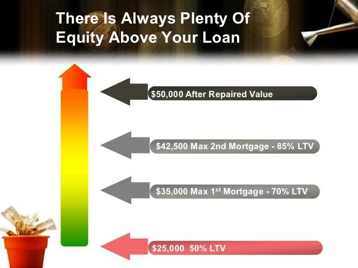 Installment loans bad credit no payday loans photo 5