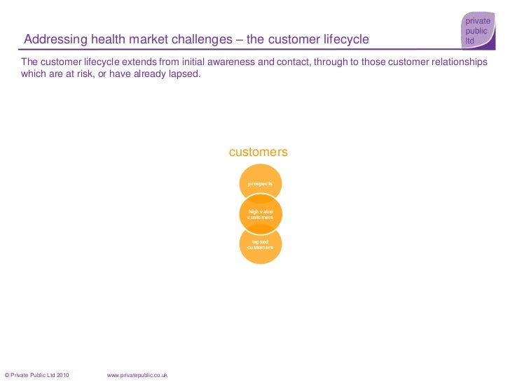 Addressing health market challenges – the customer lifecycle<br />The customer lifecycle extends from initial awareness an...