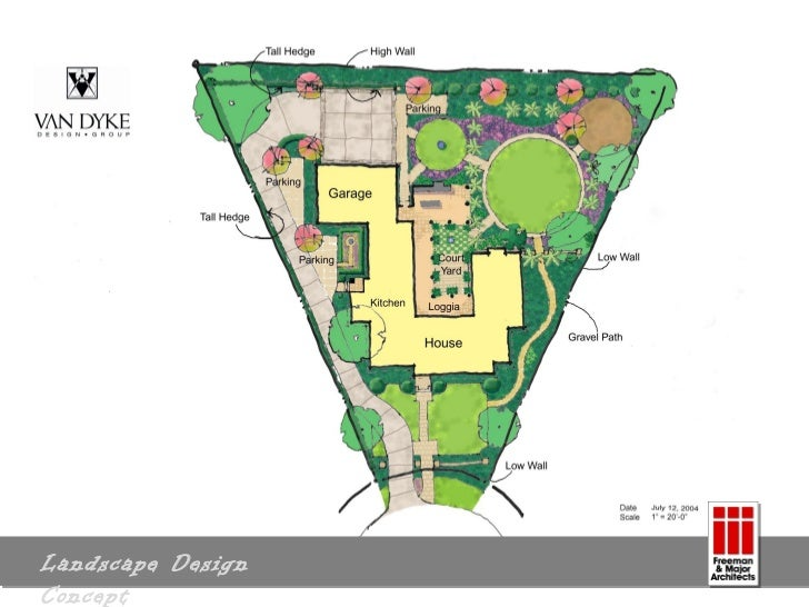 Private Residence Design Process