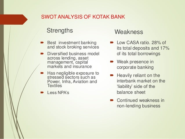 swot anlysis of south indian bank Swot analysis solutions for developing the the theme of the present paper is the profitability and efficiency analysis of a bank on swot analysis is.