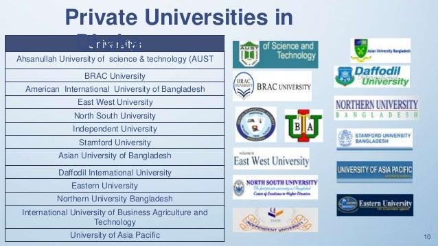 Private university in bangladesh
