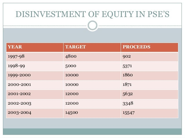 DISINVESTMENT OF EQUITY IN PSE'S  YEAR  TARGET  PROCEEDS  1997-98  4800  902  1998-99  5000  5371  1999-2000  10000  1860 ...