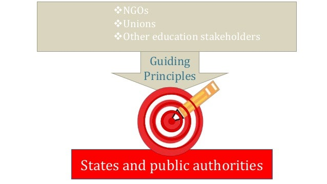 Defining human rights Guiding Principles on States' obligations regarding private actors in education Slide 3