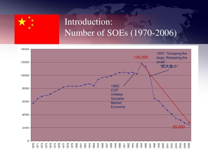 The Reformability of China's State Sector