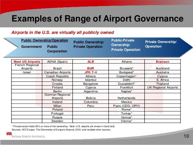 privatization of uk airports Ten key lessons for airport privatisation: successful airport privatisations engage customers as key stakeholders from the outset  british airports authority (baa), uk.