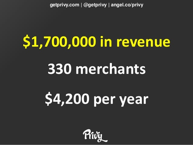 getprivy.com | @getprivy | angel.co/privyfounders@getprivy.comBen Jabbawy                  Jake Cohen