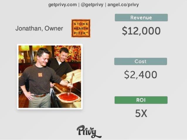 getprivy.com | @getprivy | angel.co/privy$1,700,000 in revenue   330 merchants   $4,200 per year