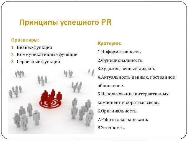 Принципы успешного PR Ориентиры: 1. Бизнес-функции 2. Коммуникативные функции 3. Сервисные функции Критерии: 1.Информативн...