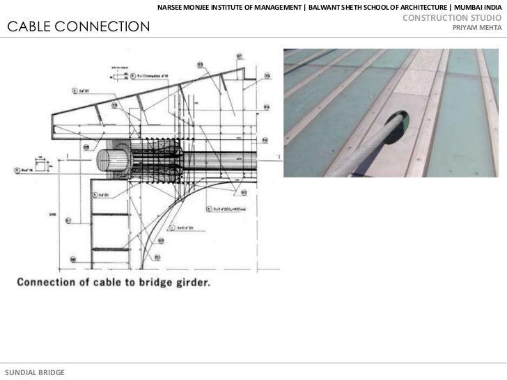 priyam sundial bridge