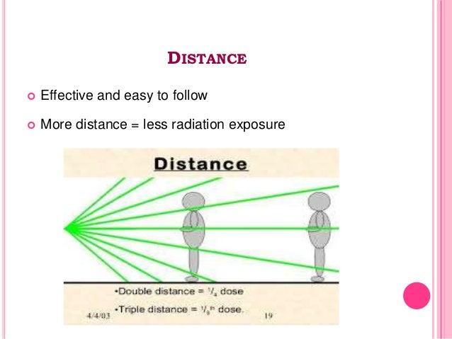 DISTANCE  Effective and easy to follow  More distance = less radiation exposure