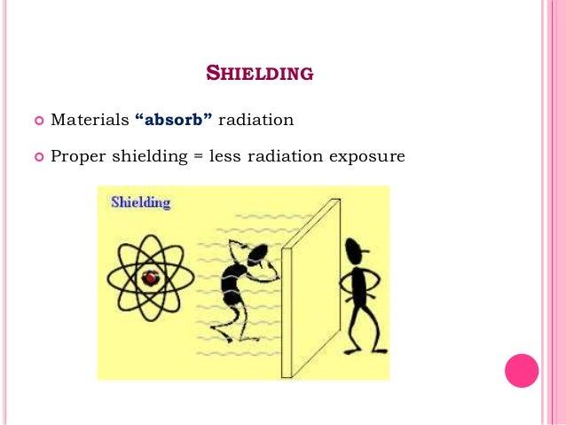 "SHIELDING  Materials ""absorb"" radiation  Proper shielding = less radiation exposure"