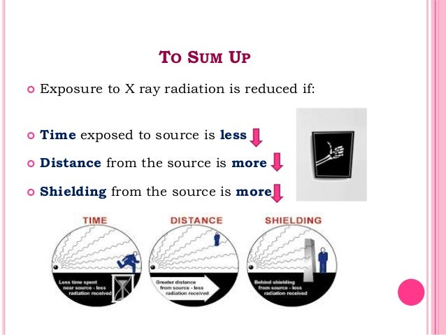 TO SUM UP  Exposure to X ray radiation is reduced if:  Time exposed to source is less  Distance from the source is more...