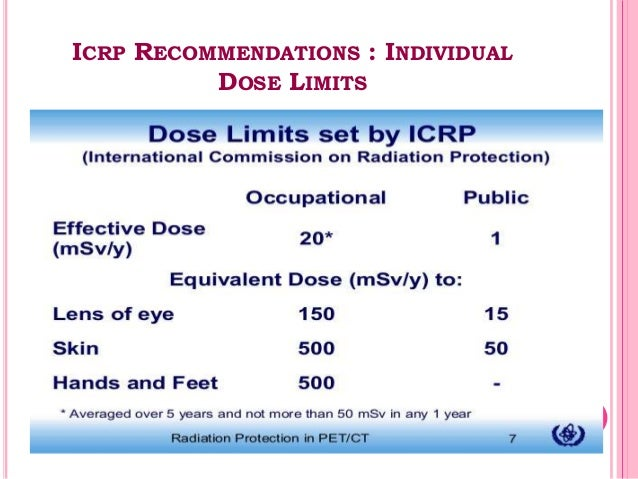 ICRP RECOMMENDATIONS : INDIVIDUAL DOSE LIMITS