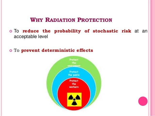 WHY RADIATION PROTECTION  To reduce the probability of stochastic risk at an acceptable level  To prevent deterministic ...